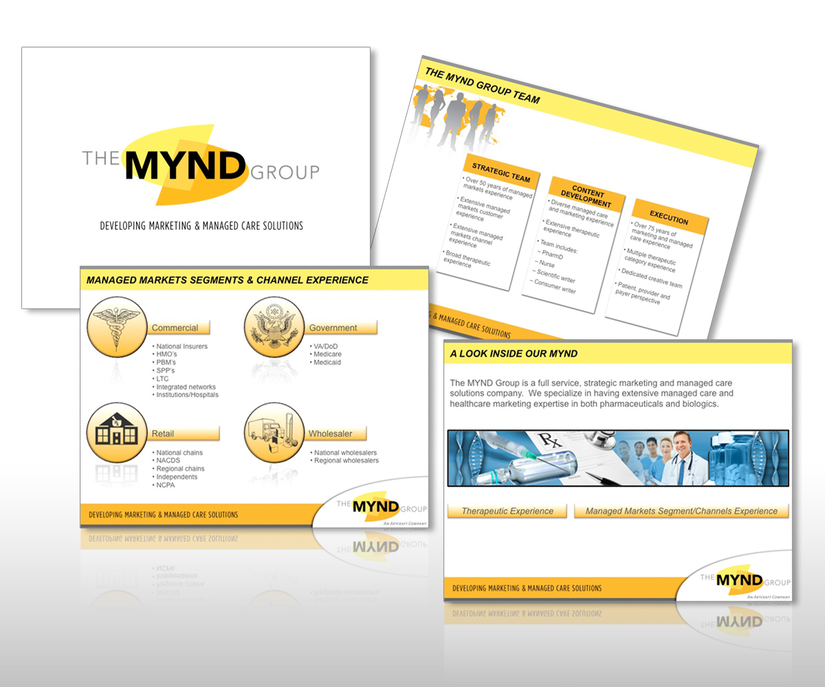 MYND Group Powerpoint Presentation